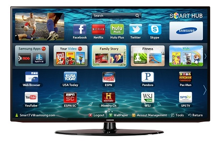 Best Quality Televisions